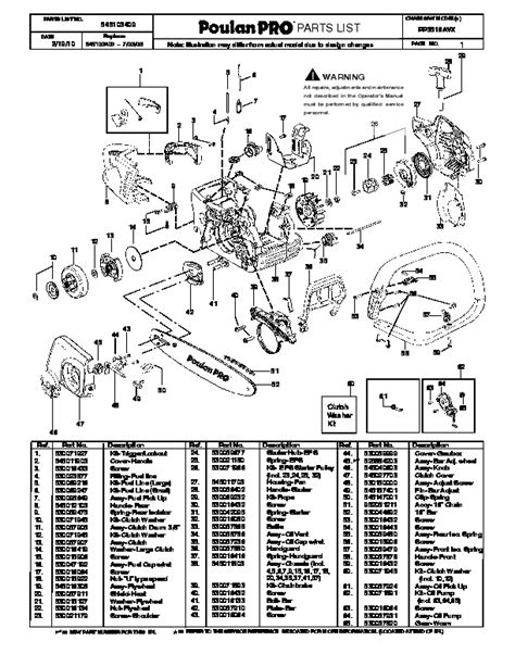 poulan pro pp3516avx chainsaw parts list 2010