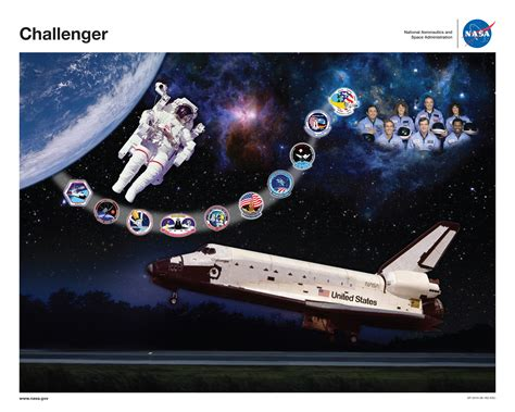 space shuttle challenger opinions on space shuttle challenger