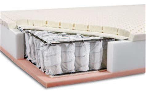 miglior materasso a molle insacchettate come scegliere il materasso giusto consigli da chi c 232