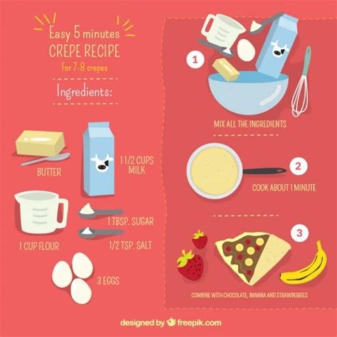 Sweet Designs Kitchen Crepe Recipe Graphic Vector Free Download
