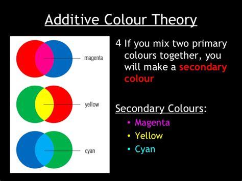 what colors make yellow colour optics