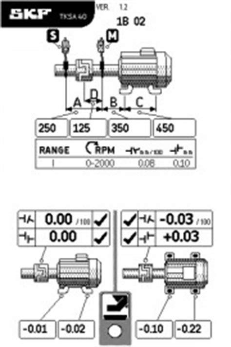 On Site Vacuum Testing - Pump Supply & Repair Group