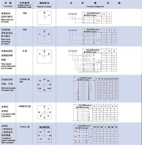 generator automatic transfer switch wiring diagram lw26 20