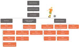 Club Structure Template football club organizational chart introduction and