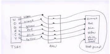 bryant heat wiring diagram