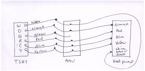 bryant heat wiring diagram bryant heat thermostat wiring newomatic