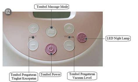 Pompa Asi Breastpump Spectra S2 Hospital Grade Sewa 1 jual pompa asi sewa pompa asi 081703699888 rental pompa
