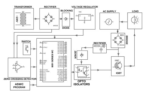 3 phase electric motor wiring diagram pdf wiring diagram
