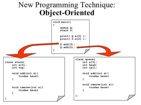 tutorial java object oriented programming object oriented programming oop in c i get content
