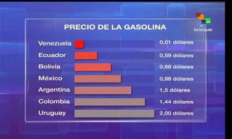 precio de la gasolina baja a partir del 1 de enero de 2016 arreaza inversi 243 n social est 225 garantizada pese a baja de
