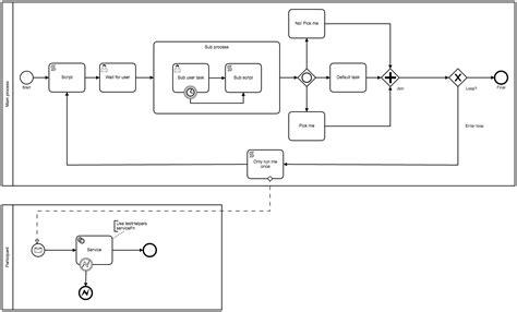 bpmn workflow engine bpmn engine npm