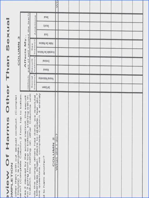 Aa 4th Step Worksheet Rosenvoile Com Fourth Step Inventory Template