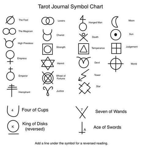 spiritual signs for afterlife tarot symbol fortune tellers gypsies pinterest