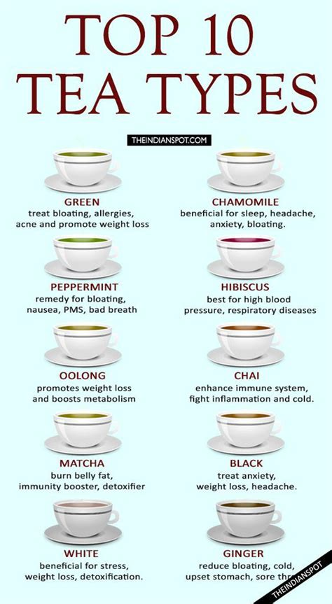 The Their Tea by Top 10 Types Of Teas And Their Benefits Teas Weight