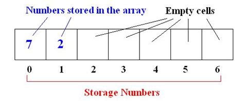 diagram and arrays cleanenergy licensed for non commercial use only
