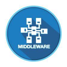 Home Design Software Architecture Middleware Phincon