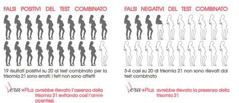 test combinato analisi prenatale test vera plus nubra medica