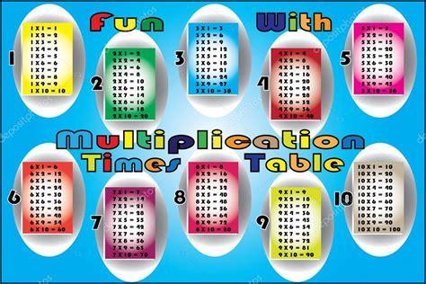 mal tabelle vektor multiplikation mal tabelle stockvektor 52452721