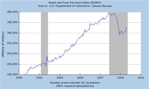 analysts auto sales to stabilize in september finish 2014 strong economy improves but concerns remain econbrowser