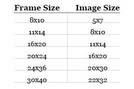 picture frame sizes what are the standard picture frame