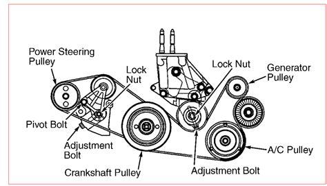 2003 kia sedona engine diagram kia sedona 3 5 2003 auto images and specification