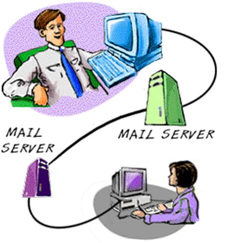 best mail server linux linux email server best email solutions
