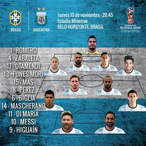 Argentina World Cup 2018 Brazil 3 0 Argentina World Cup 2018 Qualifier As It