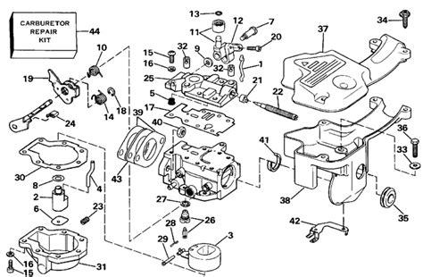 15 hp evinrude parts diagram evinrude carburetor parts for 1988 15hp e15rlccs outboard