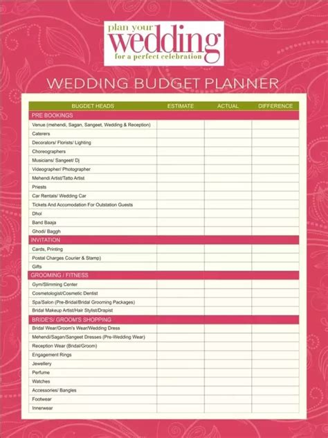 Wedding Checklist Indian by What Is The Indian Wedding Planning Checklist