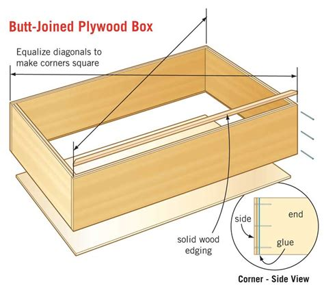 How To Make A Box From A Of Paper - how to build a box diy earth news