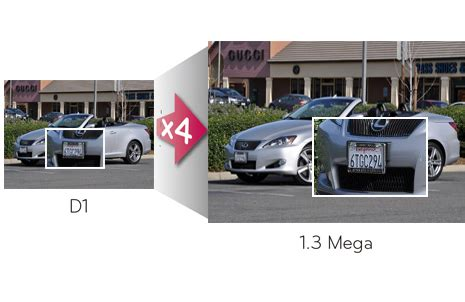 Premium Outdoor Cctv Ip 1 3megapixel Ivision Ipc Wr113hd onvif 1 3megapixel hd weatherproof network ir