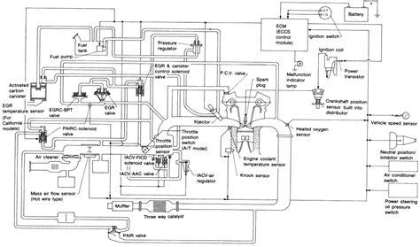 repair guides vacuum diagrams vacuum diagrams beautiful sr20 wiring diagram 1993 gallery electrical