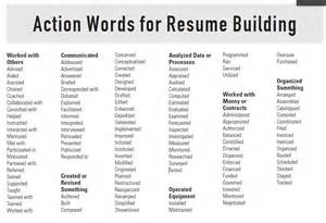 Job Resume Vocabulary by Action Words For Resume Ingyenoltoztetosjatekok Com