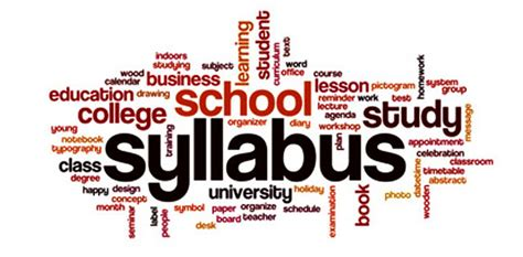 Change Management Syllabus Mba by Up Board Class 12th Syllabus 2018