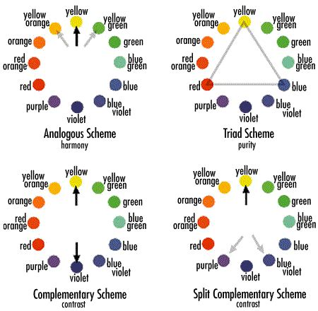 complementary colors list color wheel finding your creative vision and inspiration