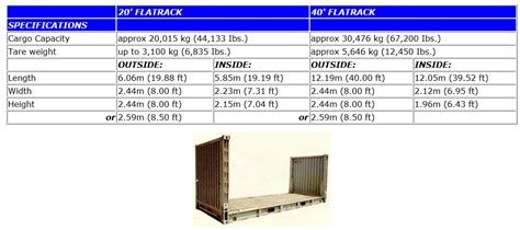 standard shipping container sizes australia dab810 architectural design 8 shipping container size in