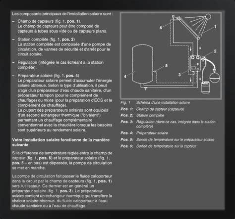 Fonctionnement Chauffe Eau Solaire 4638 by Chauffe Eau Solaire