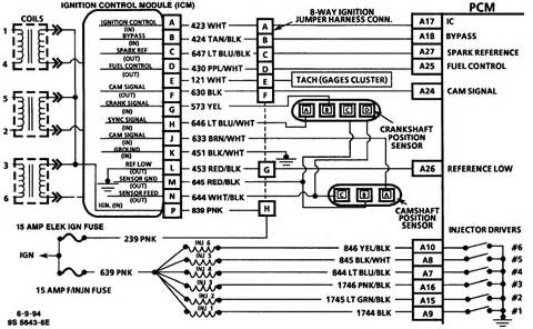 3800 series 3 engine diagram spark plug get free image