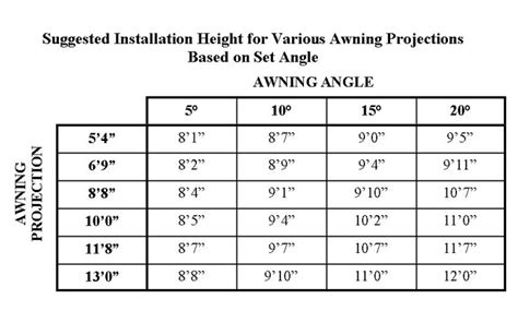 awning sizes awning sizes 28 images awning sizes chart 28 images