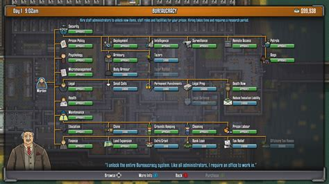 prison architect review gaming nexus games fiends prison architect ps4 review