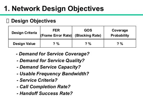 design guidelines definition rf network design