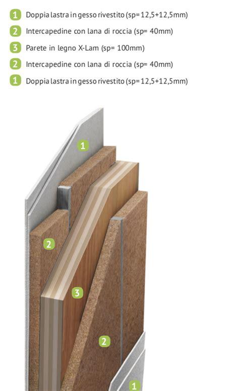 pattern ui xlam le pareti interne portanti vengono realizzate con pannelli