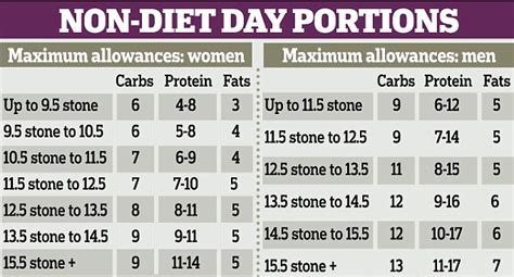 how to eat healthy lose weight newhairstylesformen2014 com lose weight and cut your cancer risk with the mail s 2 day