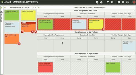 leankit card templates option 3 kanban board from leankit gantt chart