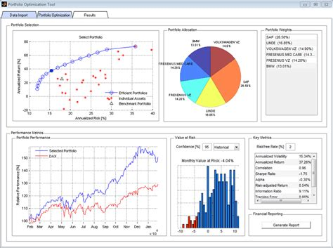 Mathworks Application Features Financial Toolbox Mathworks United Kingdom