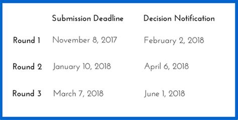 Hkust Mba Application Deadline hkust mba application essay tips and deadlines accepted