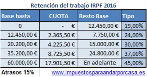 tablas de retencions de irpf 2016 de gipuzkoa tablas de retenciones 2016 newhairstylesformen2014 com