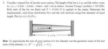 what does cross section mean consider a tapered bar of circular cross section