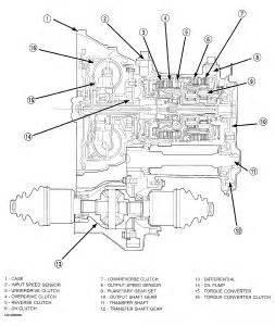 2002 Dodge Neon Transmission 2002 Dodge Neon Transmission Problem 2002 Dodge Neon 4
