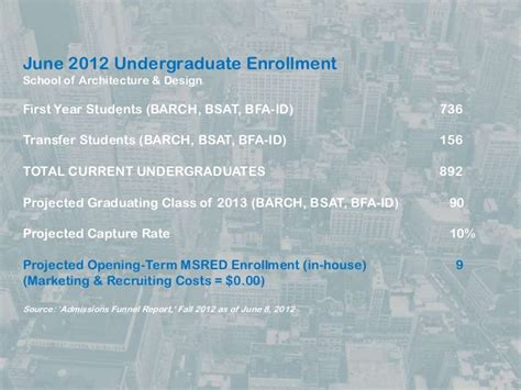Nyit Mba Tuition by Msred Nyit